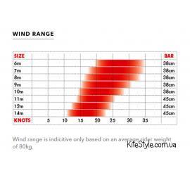 Кайт Ozone C4 V6  (ПОД ЗАКАЗ -20%)